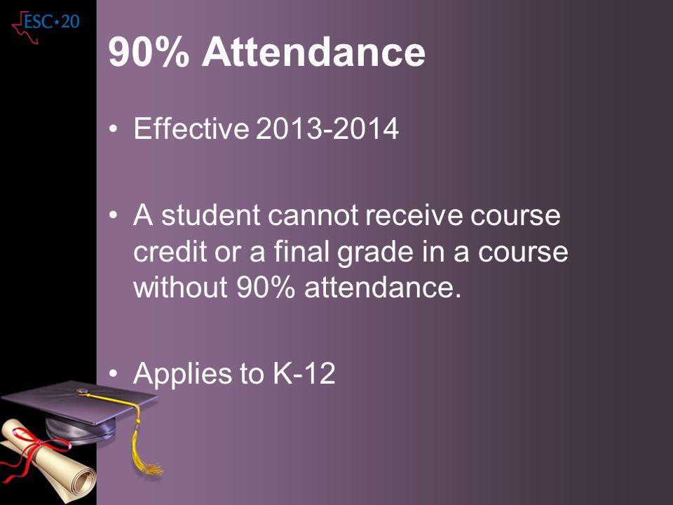 90% Attendance Effective 2013-2014