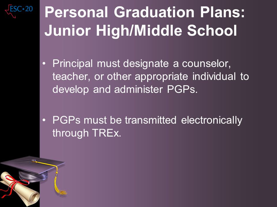 Personal Graduation Plans: Junior High/Middle School