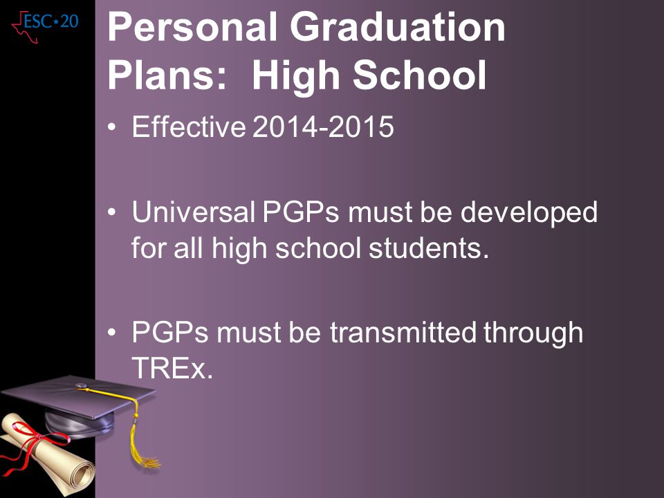 Personal Graduation Plans: High School
