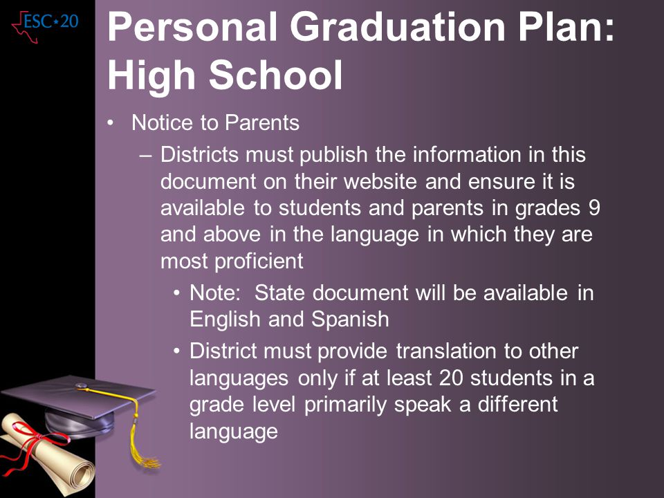 Personal Graduation Plan: High School