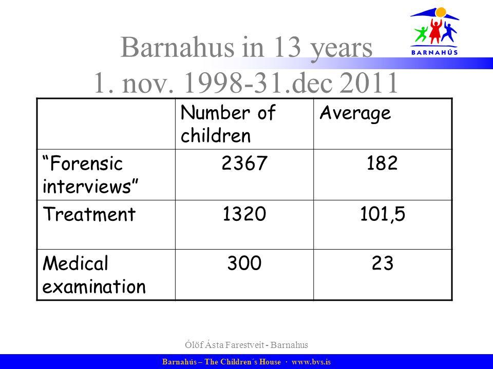 Barnahus in 13 years 1. nov. 1998-31.dec 2011