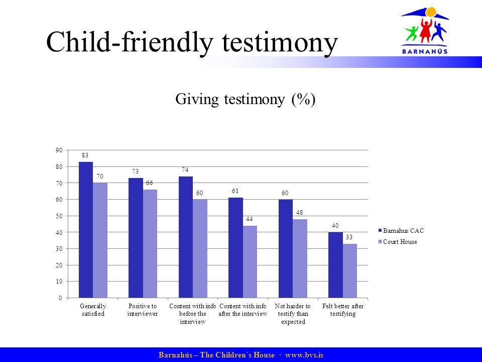Child-friendly testimony