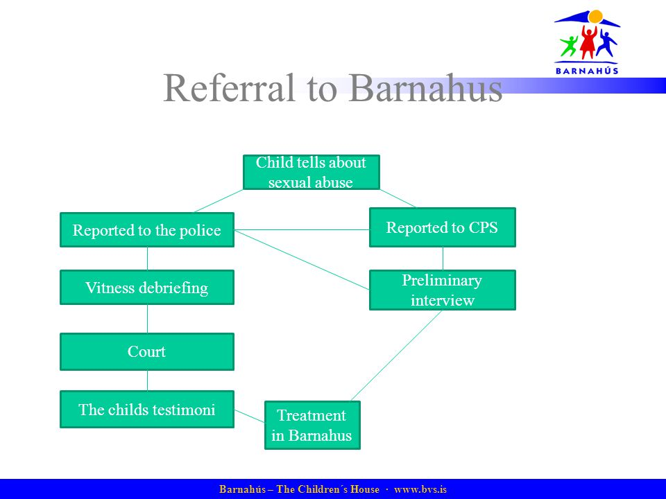 Referral to Barnahus Child tells about sexual abuse Reported to CPS