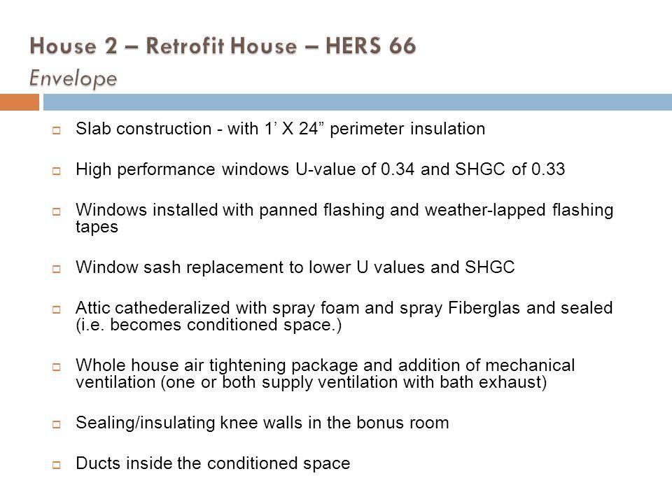 House 2 – Retrofit House – HERS 66 Envelope