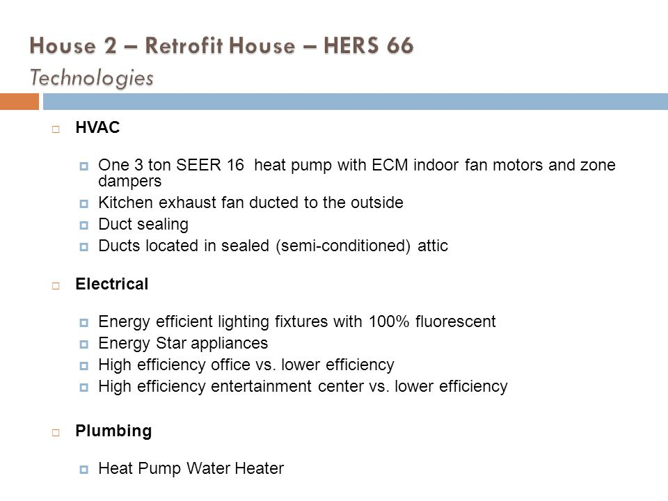House 2 – Retrofit House – HERS 66 Technologies