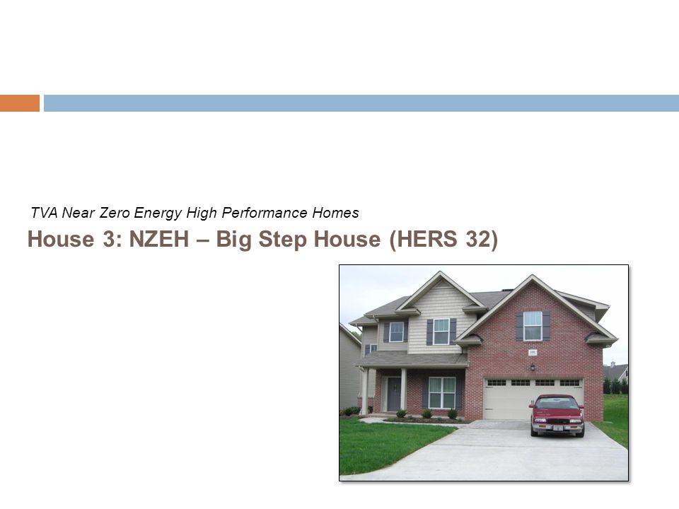 House 3: NZEH – Big Step House (HERS 32)
