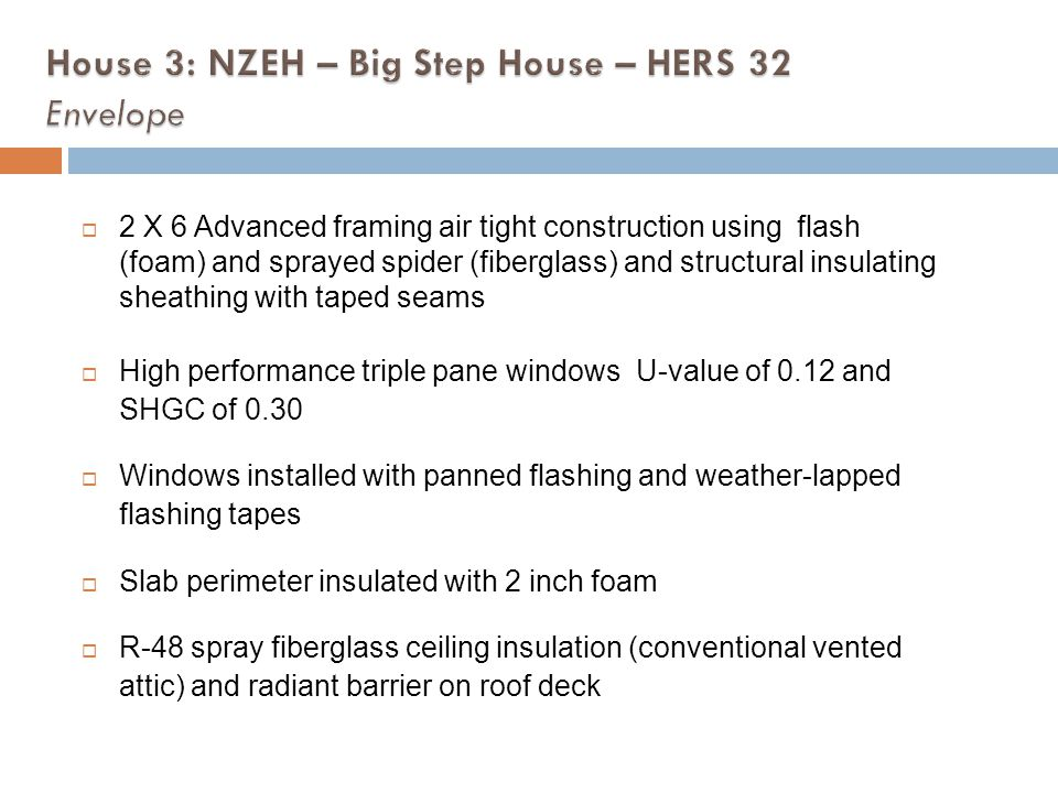 House 3: NZEH – Big Step House – HERS 32 Envelope