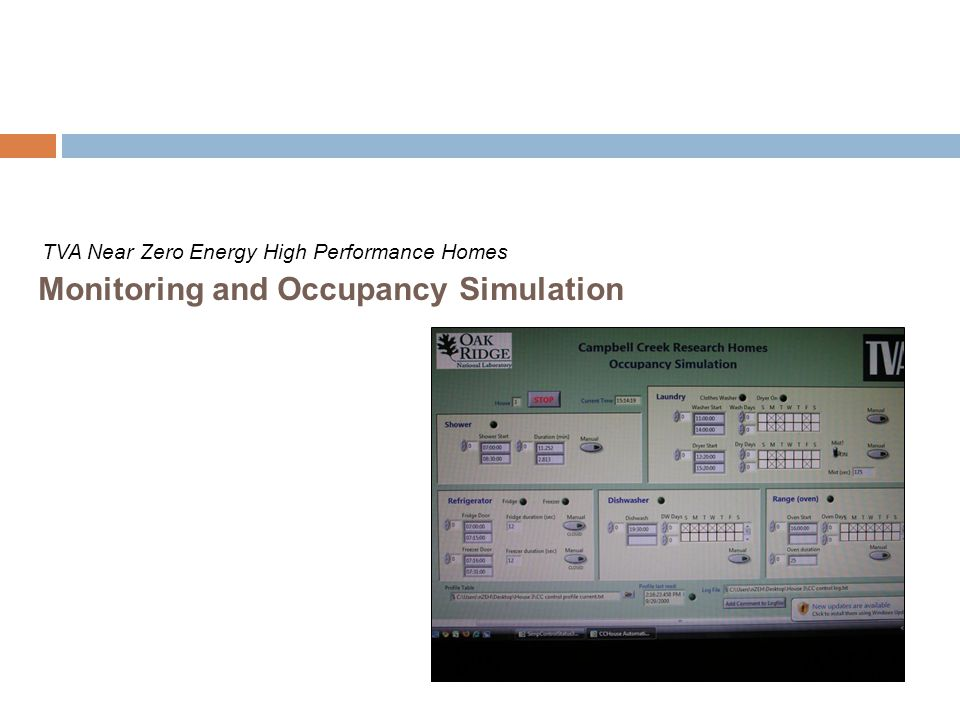 Monitoring and Occupancy Simulation