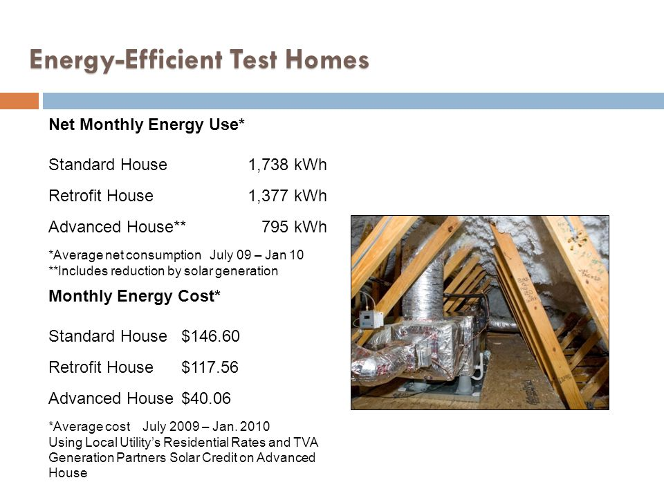 Energy-Efficient Test Homes