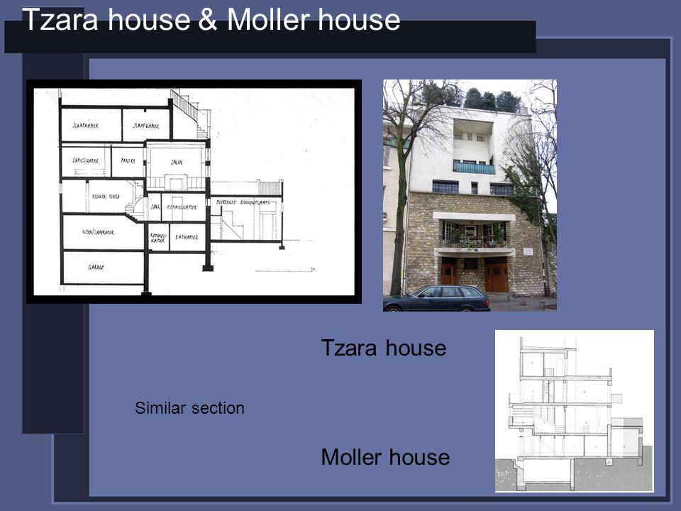 Tzara house & Moller house