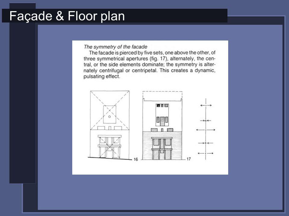 Façade & Floor plan