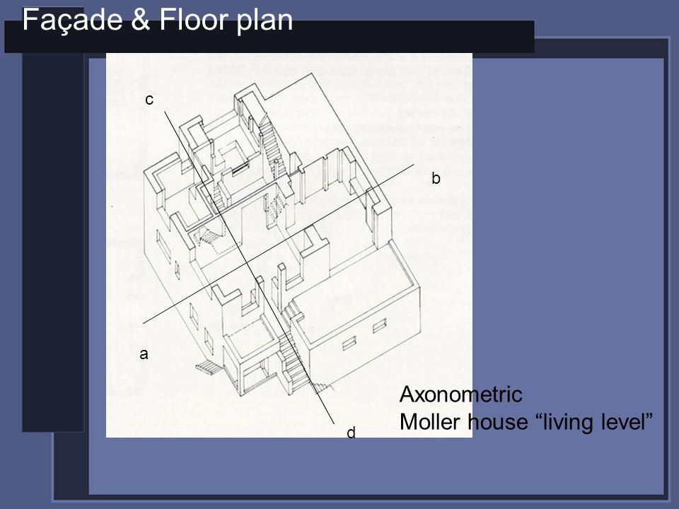Façade & Floor plan c b a Axonometric Moller house living level d