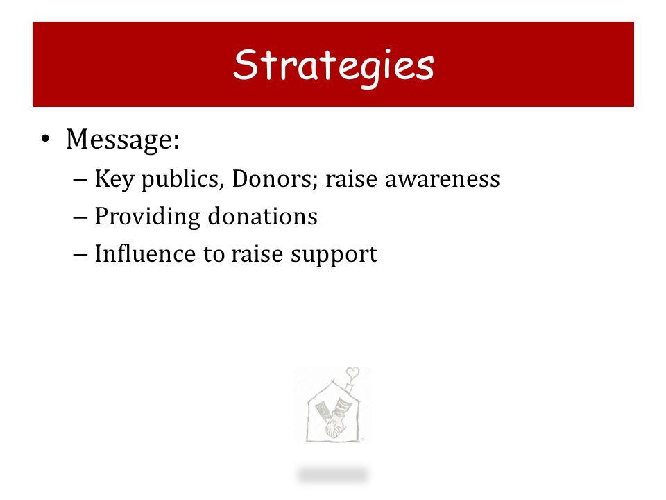 Strategies Message: Key publics, Donors; raise awareness