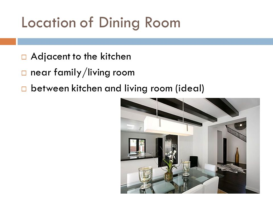Location of Dining Room