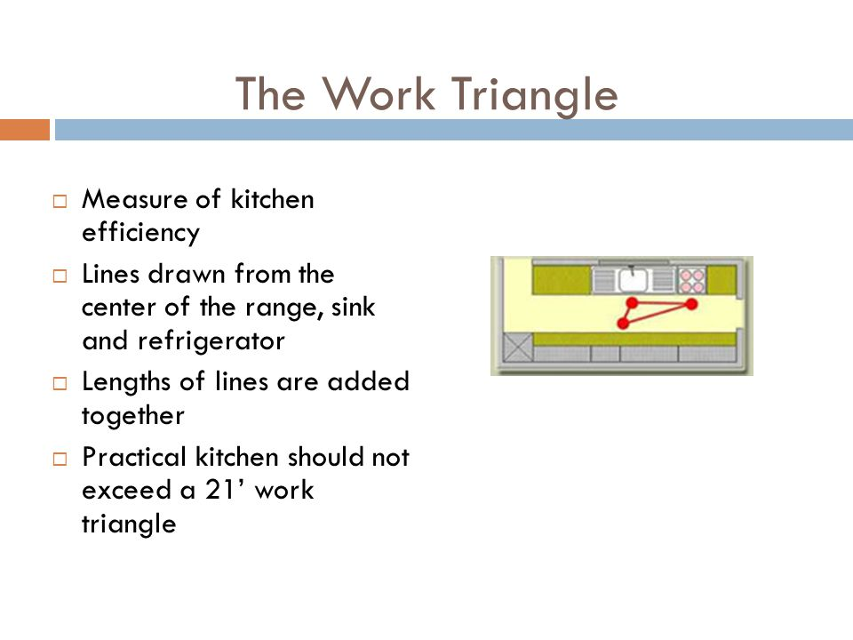 The Work Triangle Measure of kitchen efficiency