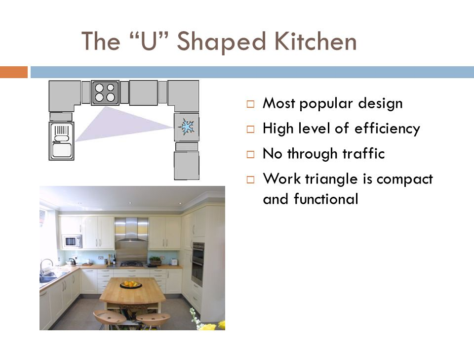 The U Shaped Kitchen Most popular design High level of efficiency