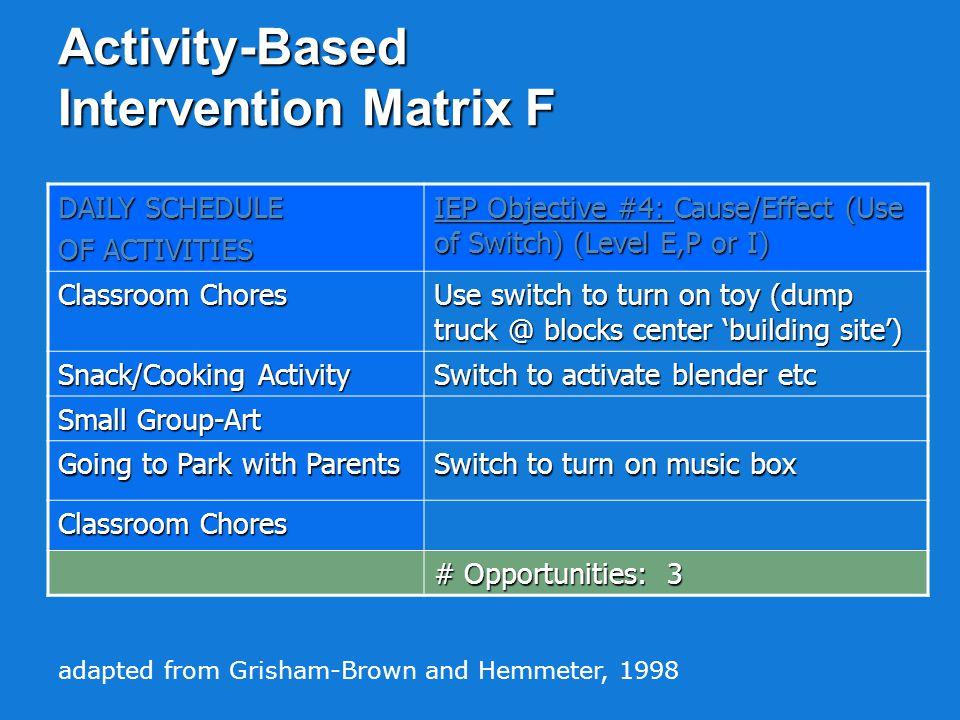 Activity-Based Intervention Matrix F