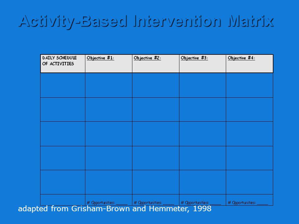 Activity-Based Intervention Matrix