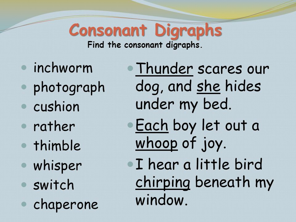 Consonant Digraphs Find the consonant digraphs.