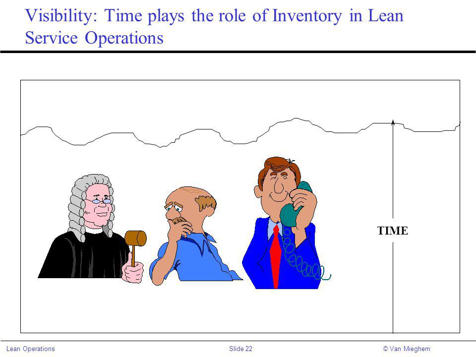 Visibility: Time plays the role of Inventory in Lean Service Operations