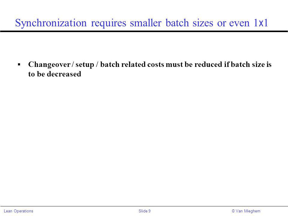 Synchronization requires smaller batch sizes or even 1x1