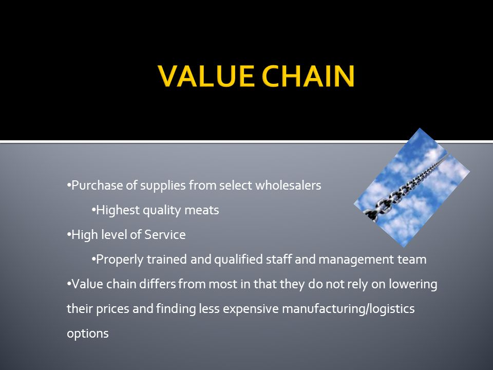 VALUE CHAIN Purchase of supplies from select wholesalers