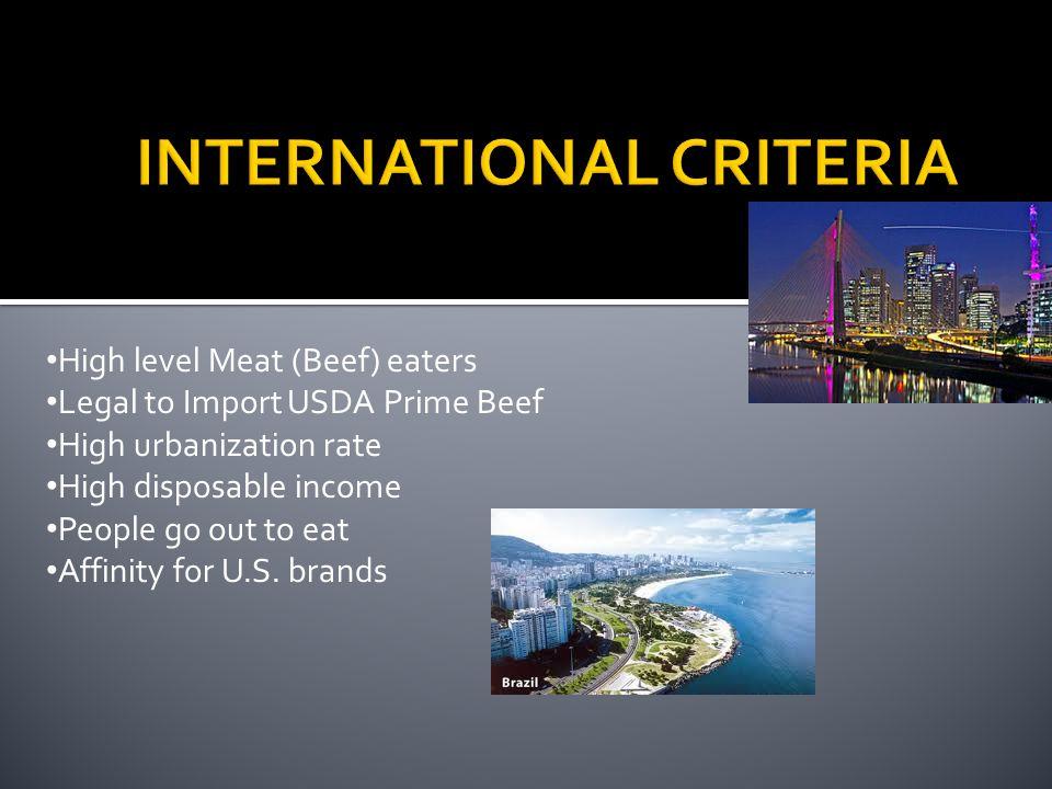 INTERNATIONAL CRITERIA