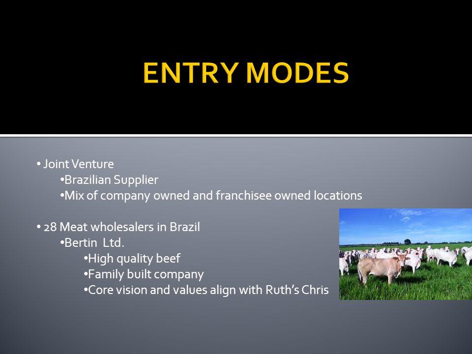ENTRY MODES Joint Venture Brazilian Supplier