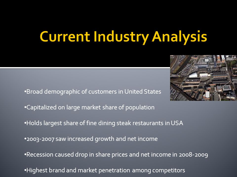 Current Industry Analysis
