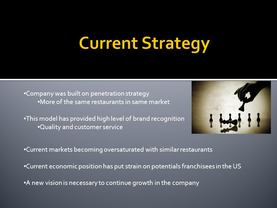 Current Strategy Company was built on penetration strategy
