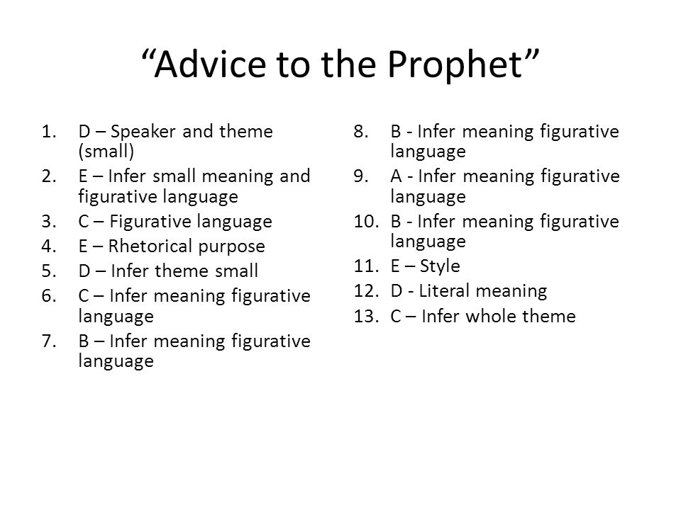 Advice to the Prophet