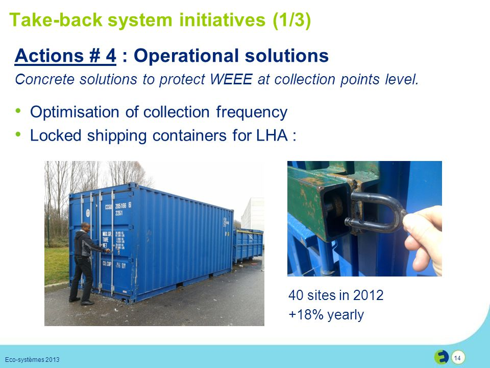 Take-back system initiatives (1/3)