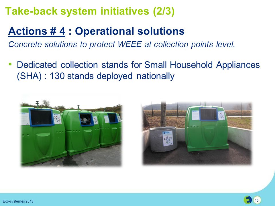 Take-back system initiatives (2/3)