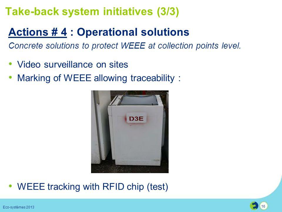Take-back system initiatives (3/3)