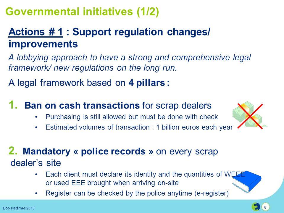 Governmental initiatives (1/2)
