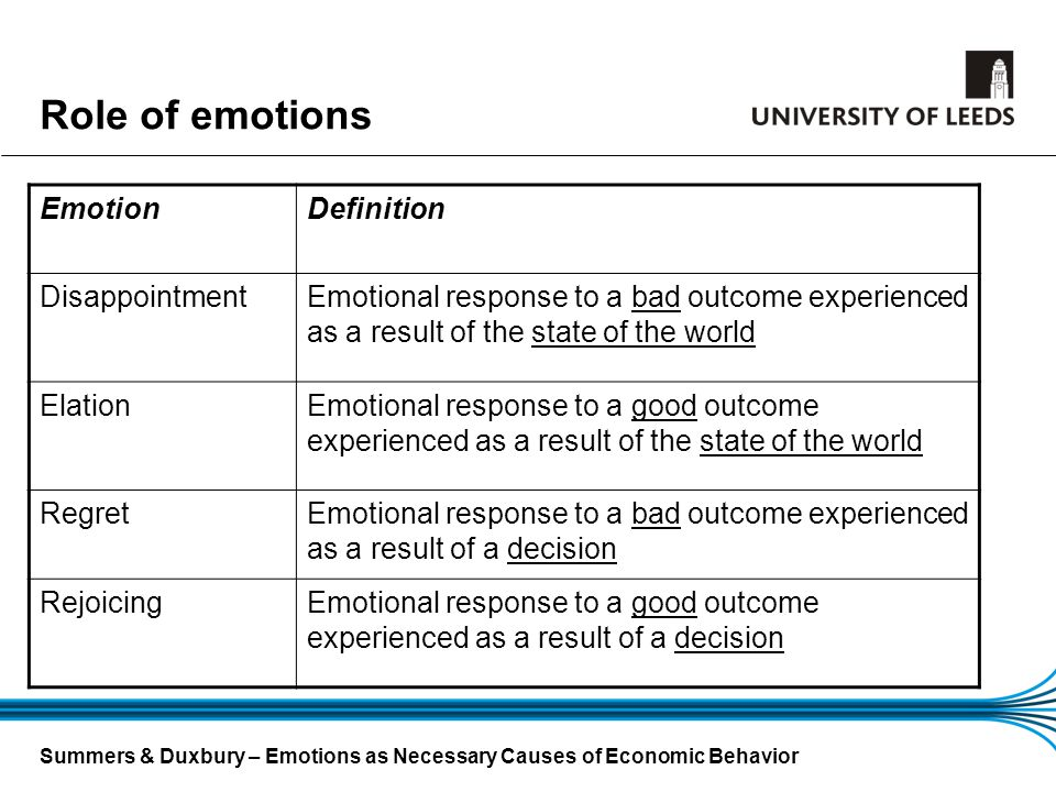 Role of emotions Emotion Definition Disappointment
