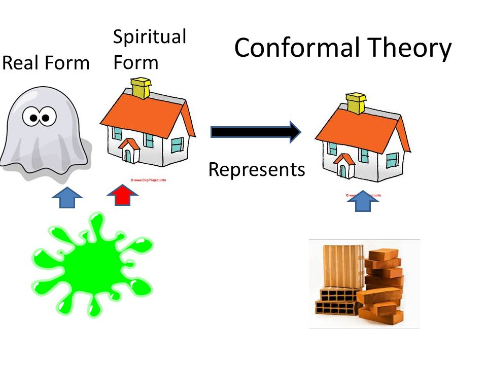 Conformal Theory Spiritual Form Real Form Represents
