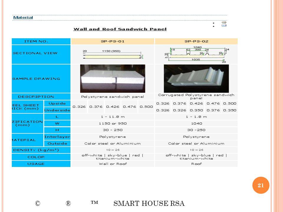 © ® ™ SMART HOUSE RSA