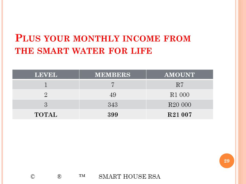 Plus your monthly income from the smart water for life