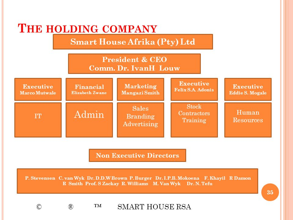 The holding company Admin Smart House Afrika (Pty) Ltd President & CEO