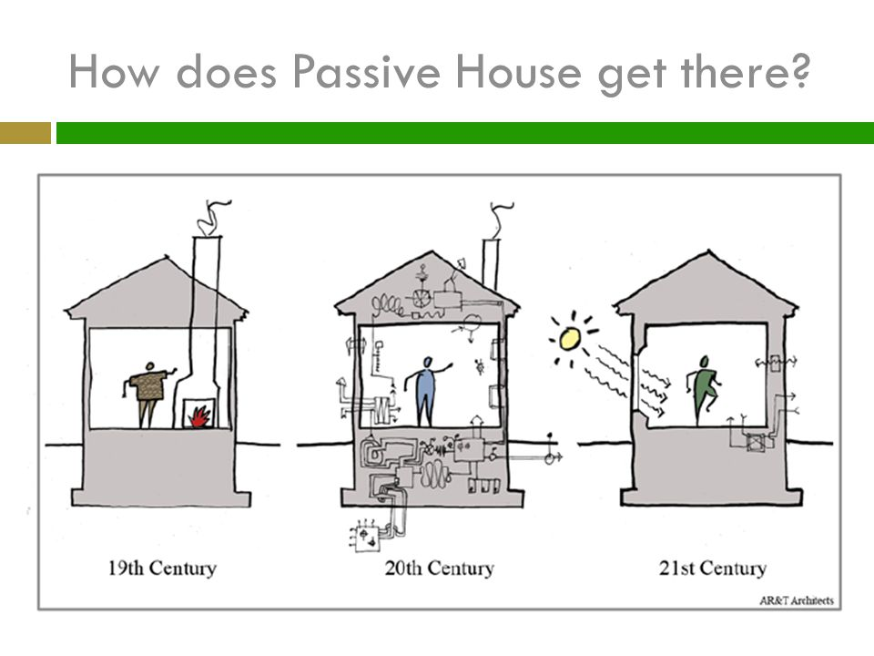 How does Passive House get there