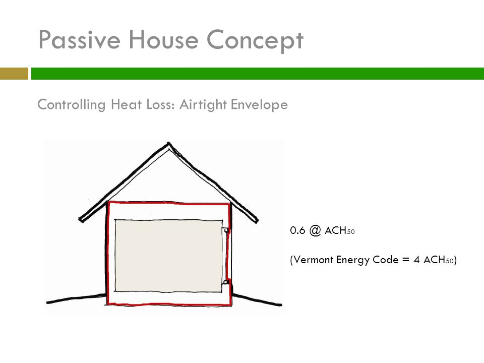 Passive House Concept Controlling Heat Loss: Airtight Envelope