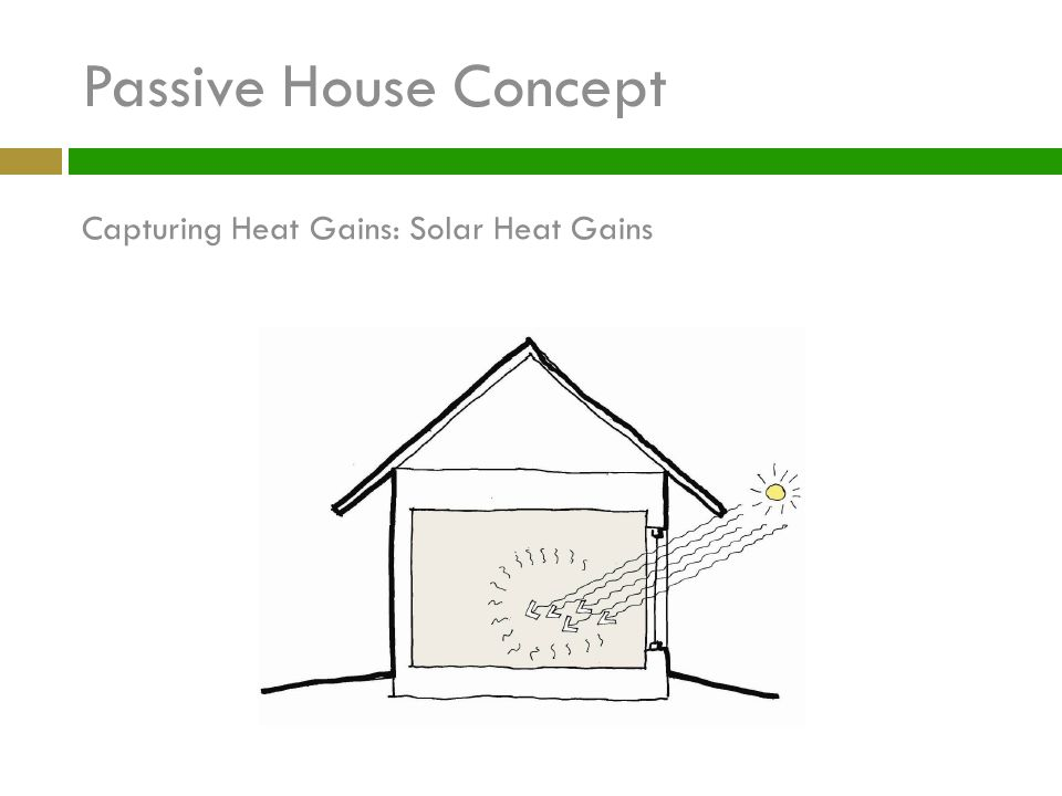 Passive House Concept Capturing Heat Gains: Solar Heat Gains
