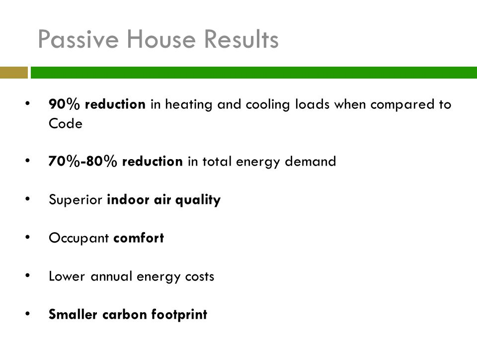 Passive House Results 90% reduction in heating and cooling loads when compared to Code. 70%-80% reduction in total energy demand.