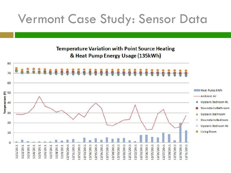 Vermont Case Study: Sensor Data