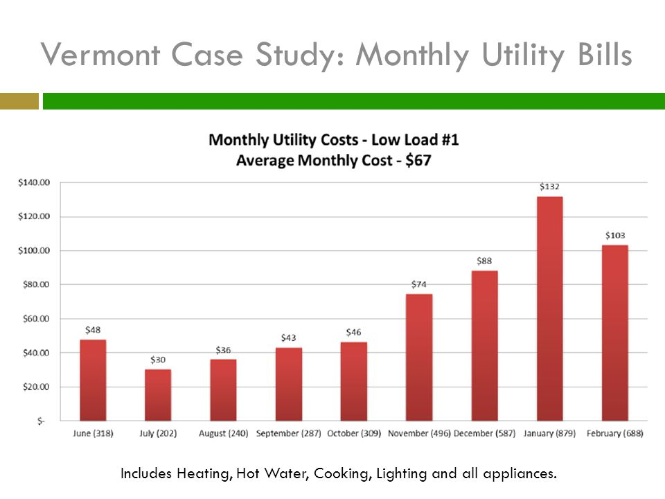 Vermont Case Study: Monthly Utility Bills