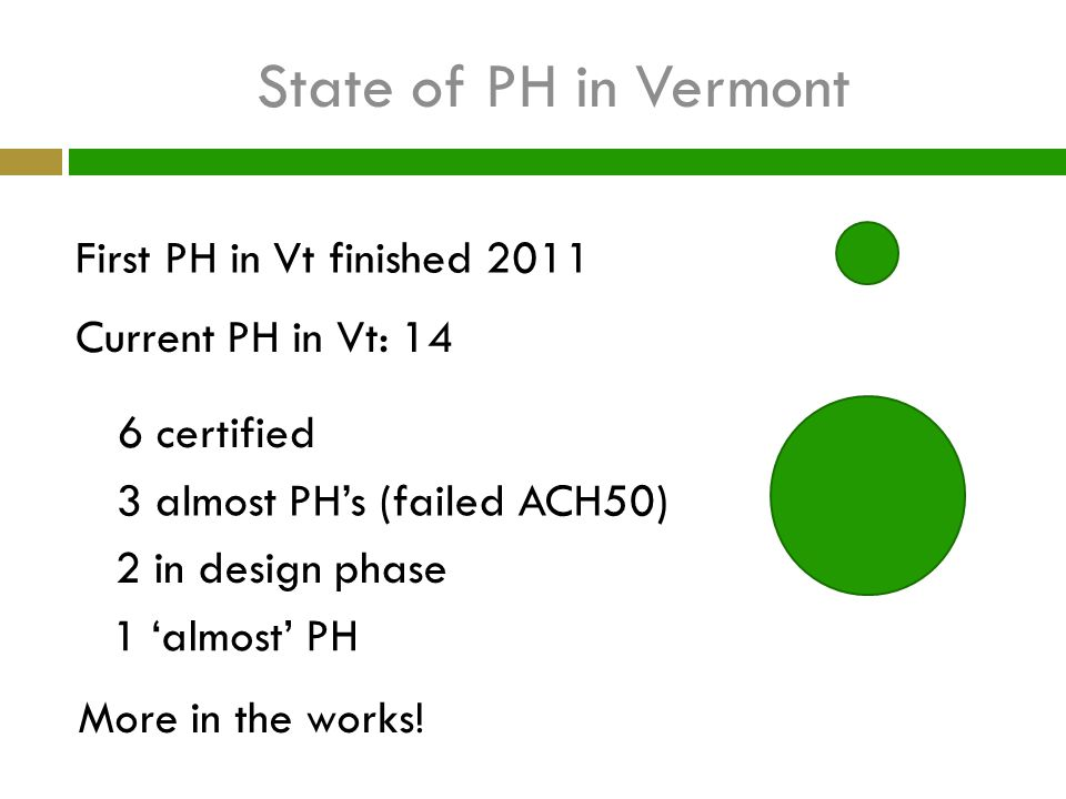 State of PH in Vermont First PH in Vt finished 2011