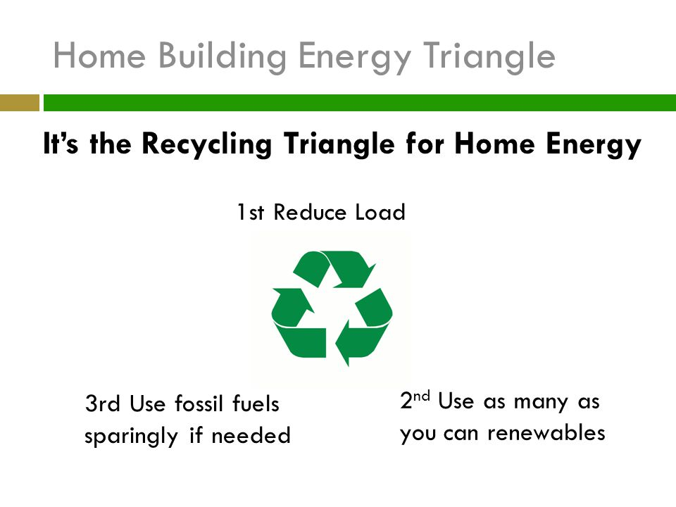 Home Building Energy Triangle