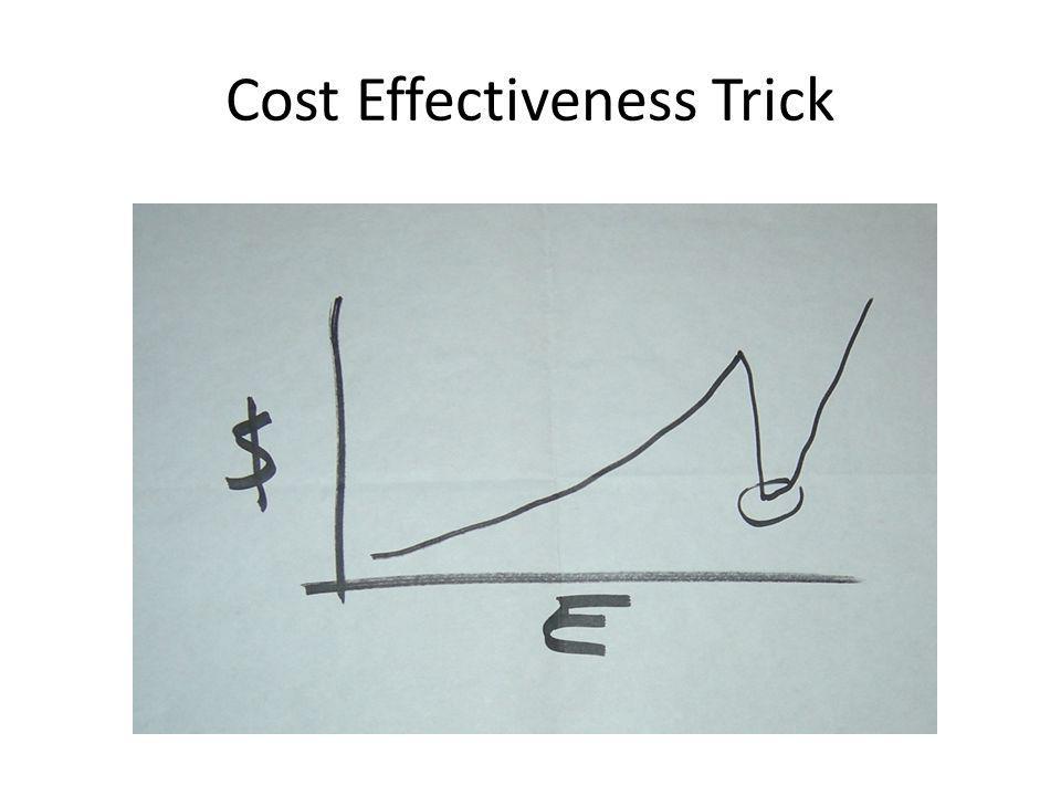 Cost Effectiveness Trick