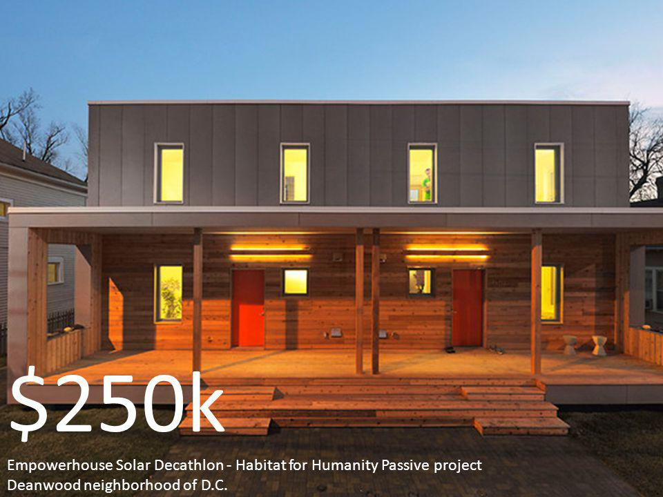 Passive building an introduction certified passive house for Building a house for 250k